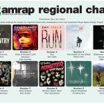 amrap_chart