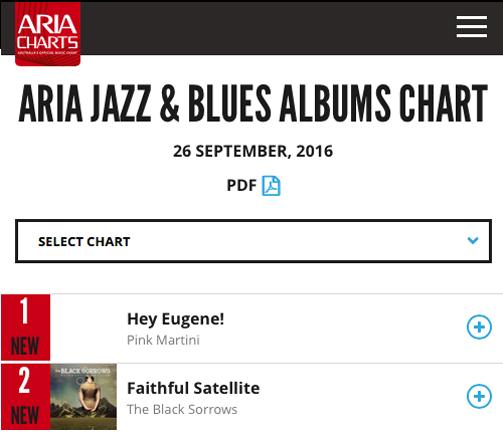 aria_chart_sept26